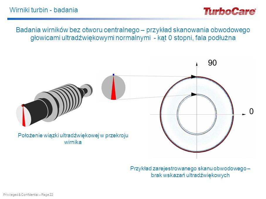 Wirniki turbin - badania Privileged & Confidential – Page 22 Badania wirników bez otworu centralnego – przykład skanowania obwodowego głowicami ultrad