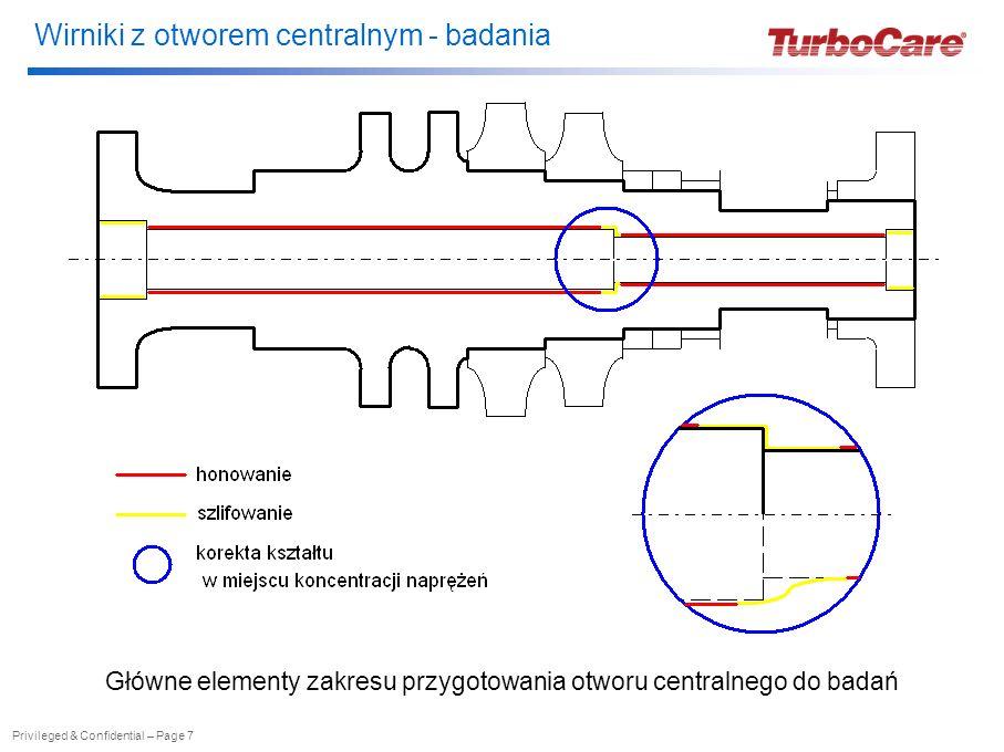 Wirniki turbin - badania Privileged & Confidential – Page 22 Badania wirników bez otworu centralnego – przykład skanowania obwodowego głowicami ultradźwiękowymi normalnymi - kąt 0 stopni, fala podłużna Położenie wiązki ultradźwiękowej w przekroju wirnika Przykład zarejestrowanego skanu obwodowego – brak wskazań ultradźwiękowych