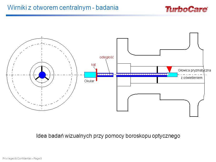 Wirniki z otworem centralnym - badania Privileged & Confidential – Page 9 Idea badań wizualnych przy pomocy boroskopu optycznego