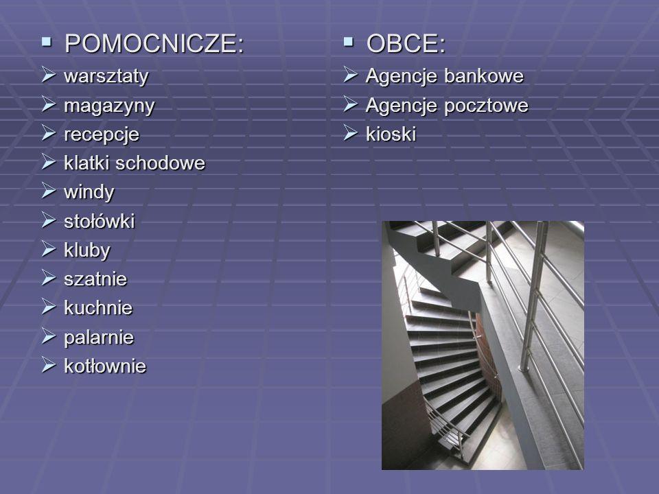 POMOCNICZE: POMOCNICZE: warsztaty warsztaty magazyny magazyny recepcje recepcje klatki schodowe klatki schodowe windy windy stołówki stołówki kluby kl