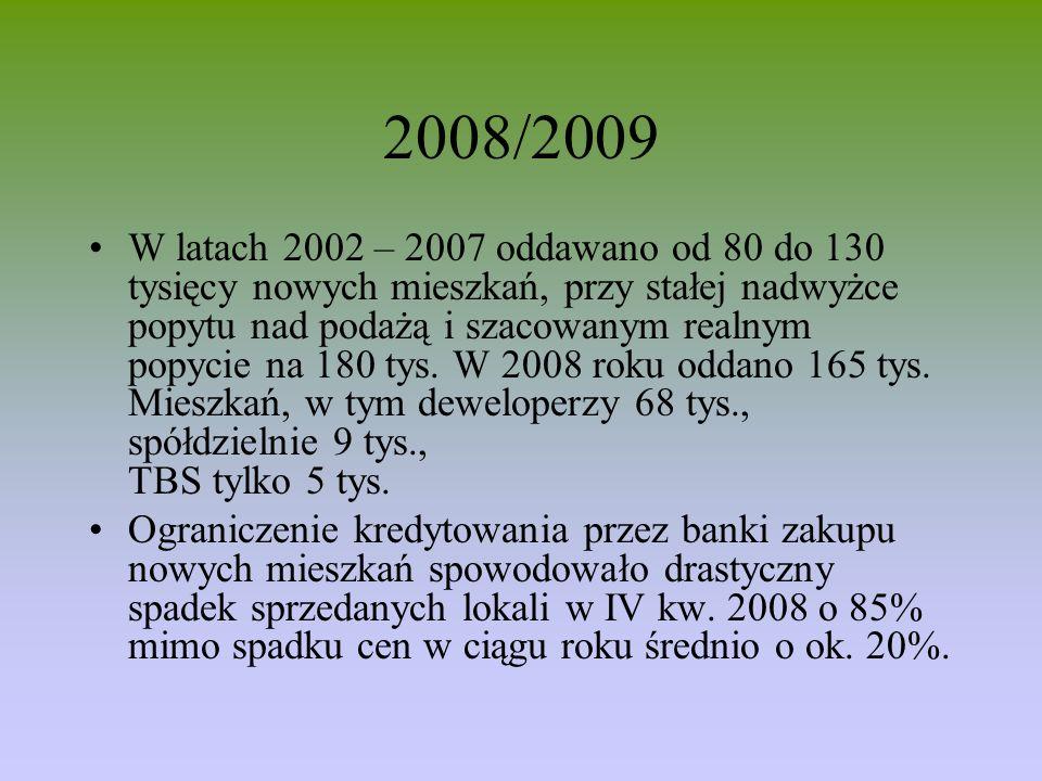 2008/2009 W latach 2002 – 2007 oddawano od 80 do 130 tysięcy nowych mieszkań, przy stałej nadwyżce popytu nad podażą i szacowanym realnym popycie na 1