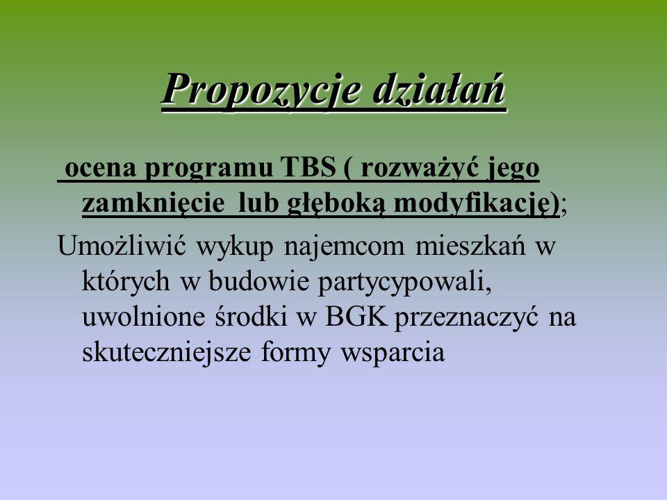 Propozycje działań ocena programu TBS ( rozważyć jego zamknięcie lub głęboką modyfikację); Umożliwić wykup najemcom mieszkań w których w budowie party