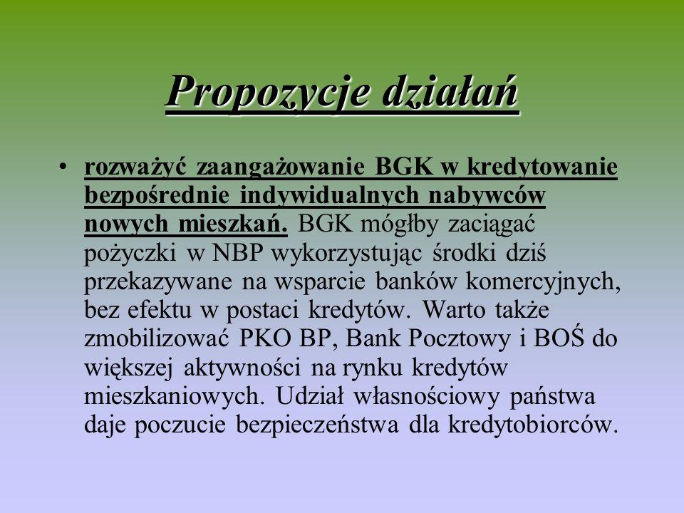 Propozycje działań rozważyć zaangażowanie BGK w kredytowanie bezpośrednie indywidualnych nabywców nowych mieszkań. BGK mógłby zaciągać pożyczki w NBP