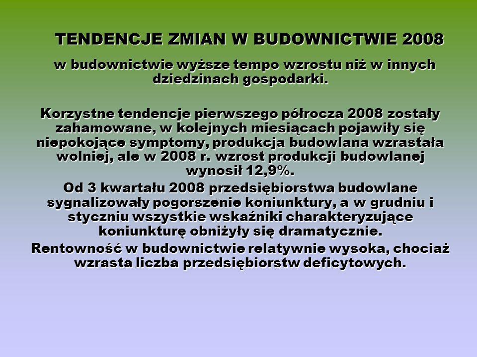 TENDENCJE ZMIAN W BUDOWNICTWIE 2008 TENDENCJE ZMIAN W BUDOWNICTWIE 2008 w budownictwie wyższe tempo wzrostu niż w innych dziedzinach gospodarki. w bud
