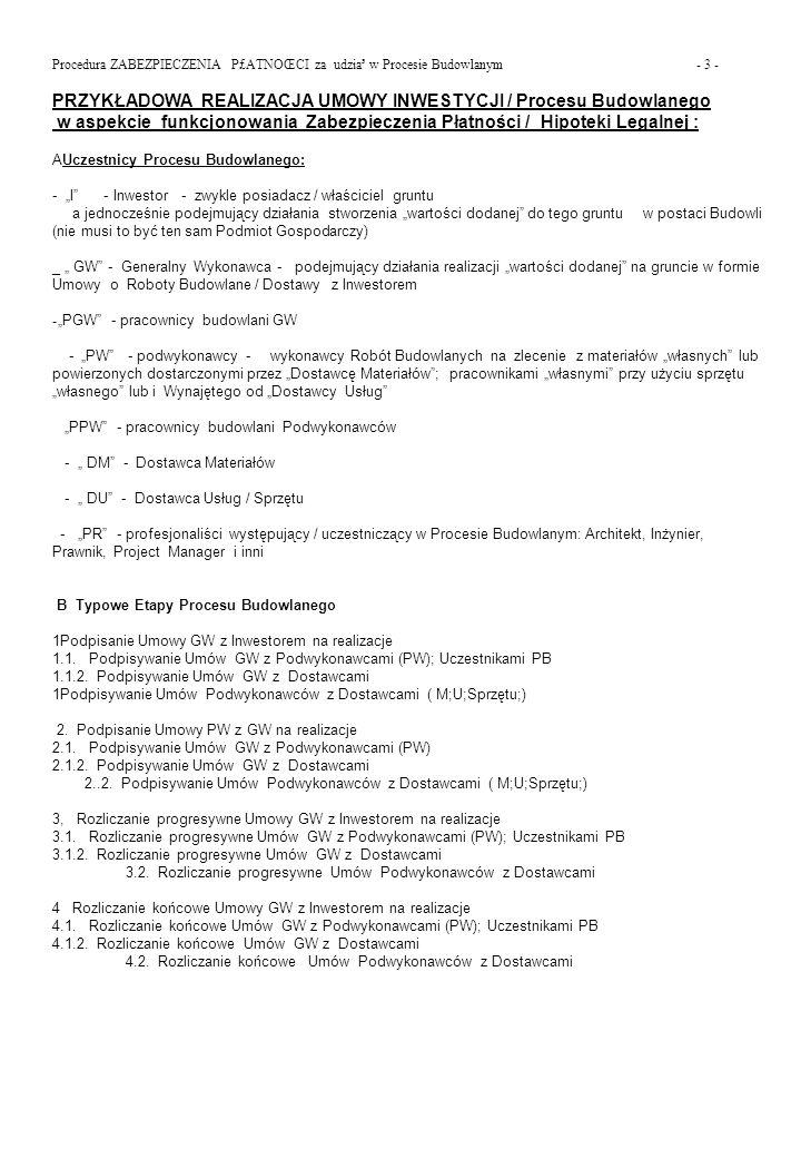 Procedura ZABEZPIECZENIA P£ATNOŒCI za udzia³ w Procesie Budowlanym - 3 - PRZYKŁADOWA REALIZACJA UMOWY INWESTYCJI / Procesu Budowlanego w aspekcie funk