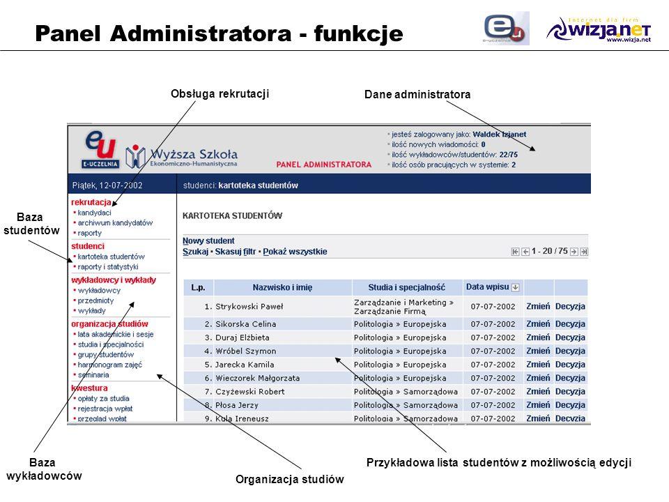 Panel Administratora - funkcje Obsługa rekrutacji Baza studentów Baza wykładowców Organizacja studiów Przykładowa lista studentów z możliwością edycji