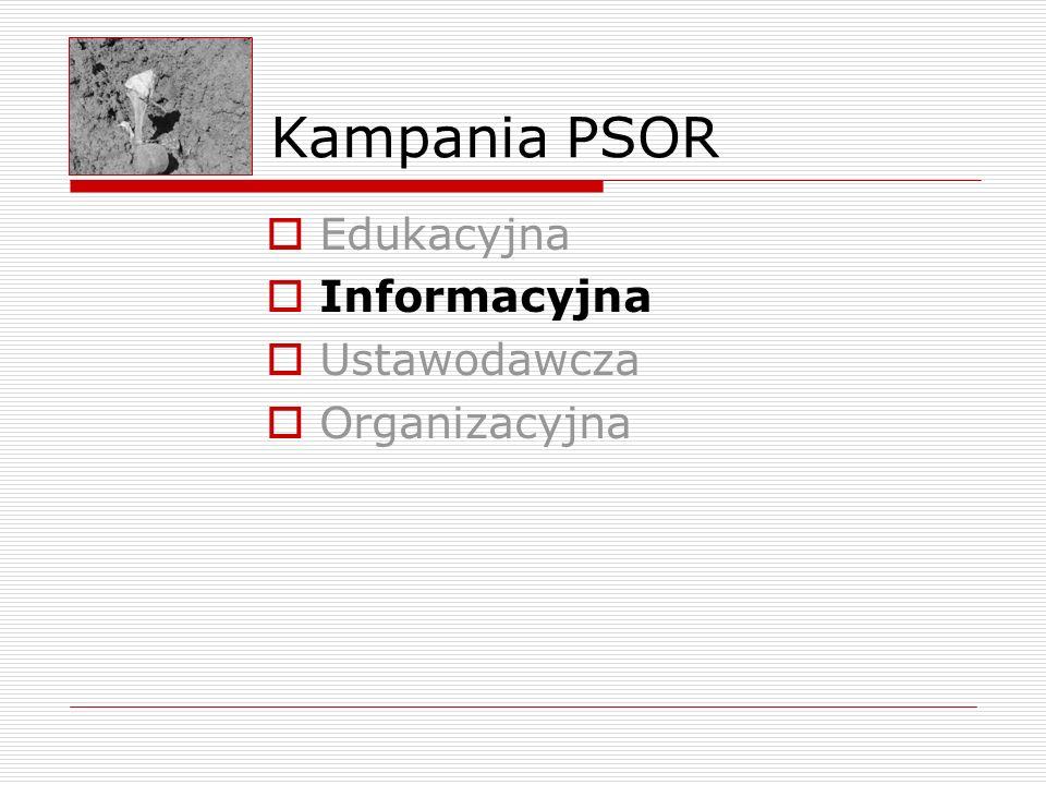 Kampania PSOR Edukacyjna Informacyjna Ustawodawcza Organizacyjna