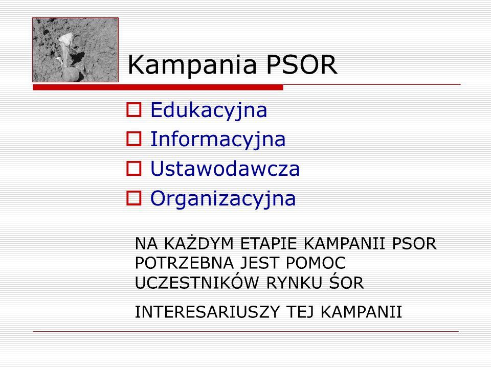 Kampania PSOR Edukacyjna Informacyjna Ustawodawcza Organizacyjna NA KAŻDYM ETAPIE KAMPANII PSOR POTRZEBNA JEST POMOC UCZESTNIKÓW RYNKU ŚOR INTERESARIU