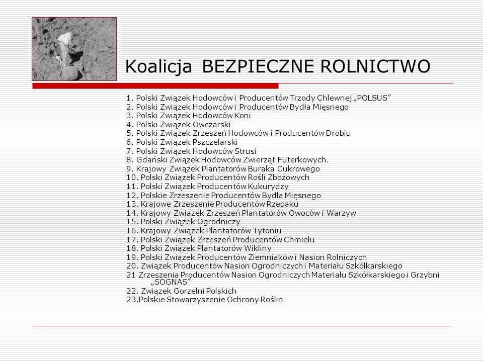 Koalicja BEZPIECZNE ROLNICTWO 1. Polski Związek Hodowców i Producentów Trzody Chlewnej POLSUS 2. Polski Związek Hodowców i Producentów Bydła Mięsnego