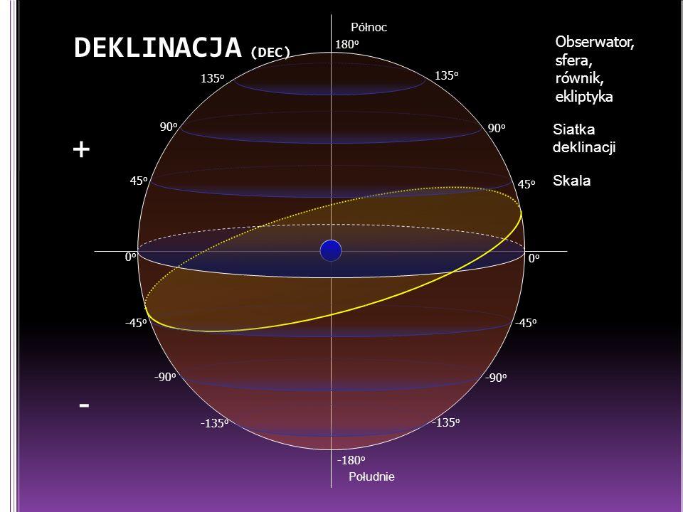 DEKLINACJA (DEC) Obserwator, sfera, równik, ekliptyka 0o0o Siatka deklinacji Północ Południe 45 o 135 o 90 o 180 o -45 o -135 o -90 o Skala -180 o + - 135 o 90 o 45 o 0o0o -45 o -90 o -135 o
