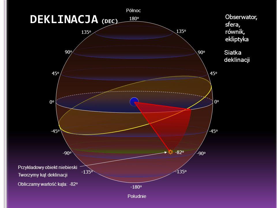 DEKLINACJA (DEC) 0o0o Południe 45 o 135 o 90 o 180 o -45 o -135 o -90 o -180 o 135 o 90 o 45 o 0o0o -45 o -90 o -135 o Północ Obserwator, sfera, równik, ekliptyka Siatka deklinacji Przykładowy obiekt niebieski Tworzymy kąt deklinacji Obliczamy wartość kąta: -82 o -82 o