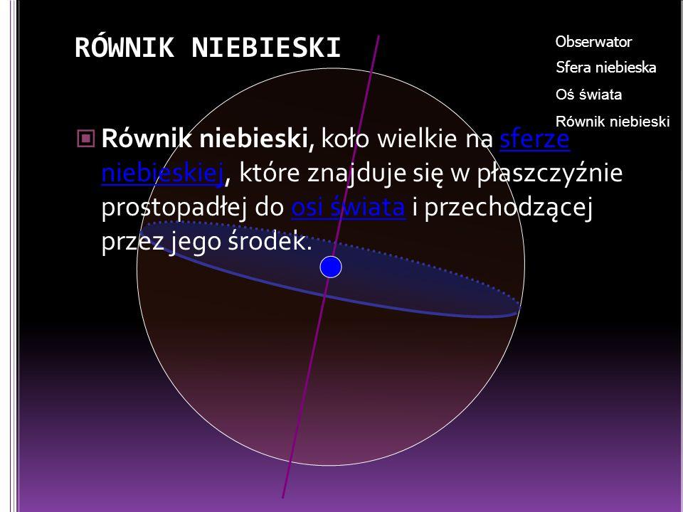 RÓWNIK NIEBIESKI Równik niebieski, koło wielkie na sferze niebieskiej, które znajduje się w płaszczyźnie prostopadłej do osi świata i przechodzącej przez jego środek.sferze niebieskiejosi świata Obserwator Sfera niebieska Oś świata Równik niebieski
