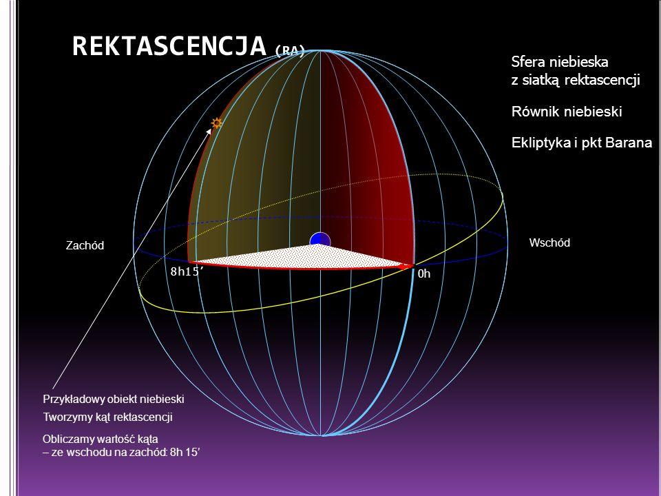 REKTASCENCJA (RA) 0h Sfera niebieska z siatką rektascencji Równik niebieski Przykładowy obiekt niebieski Ekliptyka i pkt Barana Wschód Zachód Tworzymy kąt rektascencji Obliczamy wartość kąta – ze wschodu na zachód: 8h 15 8h15