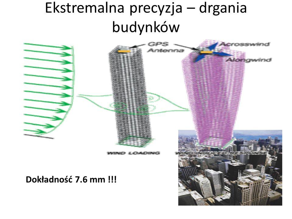 Ekstremalna precyzja – drgania budynków Dokładność 7.6 mm !!!