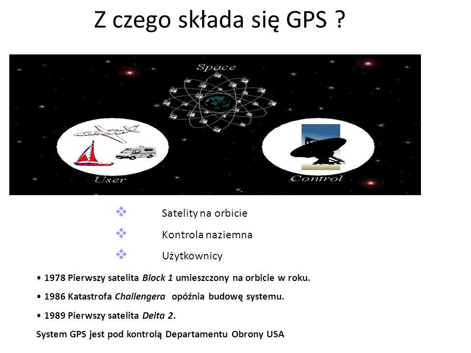 Z czego składa się GPS ? Satelity na orbicie Kontrola naziemna Użytkownicy 1978 Pierwszy satelita Block 1 umieszczony na orbicie w roku. 1986 Katastro