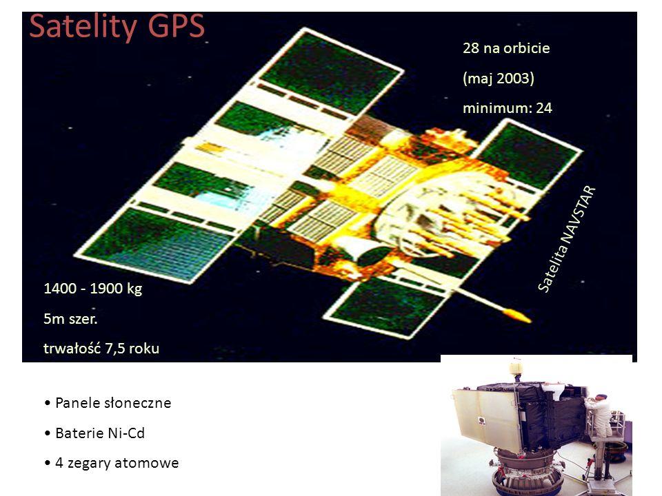Satelity GPS Panele słoneczne Baterie Ni-Cd 4 zegary atomowe 1400 - 1900 kg 5m szer. trwałość 7,5 roku 28 na orbicie (maj 2003) minimum: 24 Satelita N