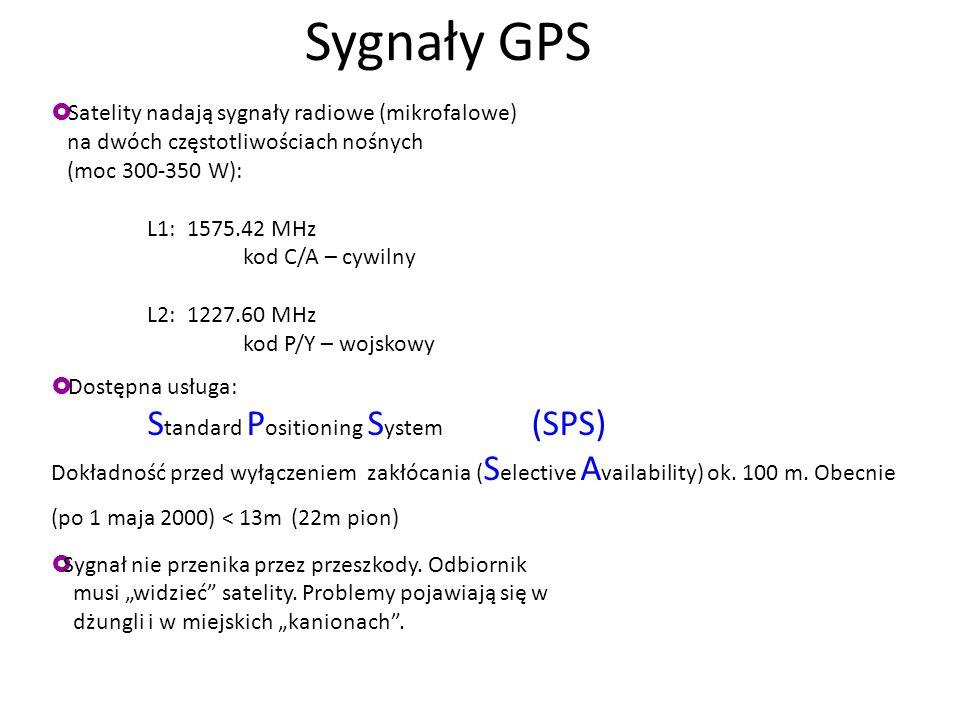 Sygnały GPS Satelity nadają sygnały radiowe (mikrofalowe) na dwóch częstotliwościach nośnych (moc 300-350 W): L1: 1575.42 MHz kod C/A – cywilny L2: 12