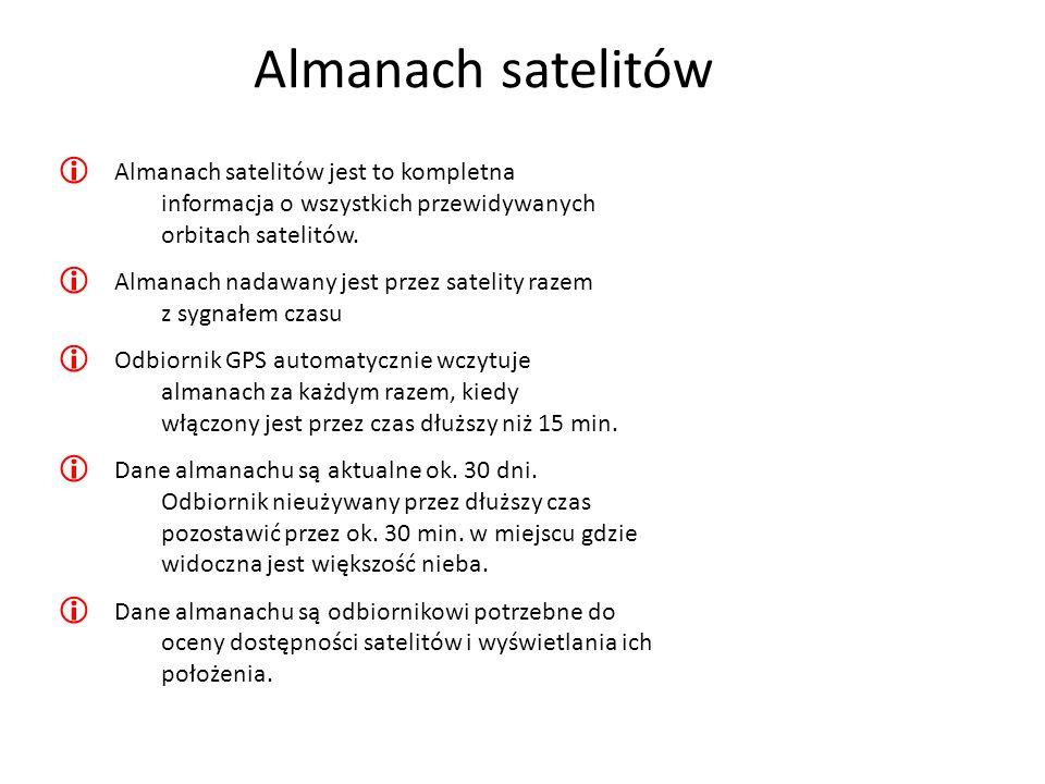 Almanach satelitów Almanach satelitów jest to kompletna informacja o wszystkich przewidywanych orbitach satelitów. Almanach nadawany jest przez sateli
