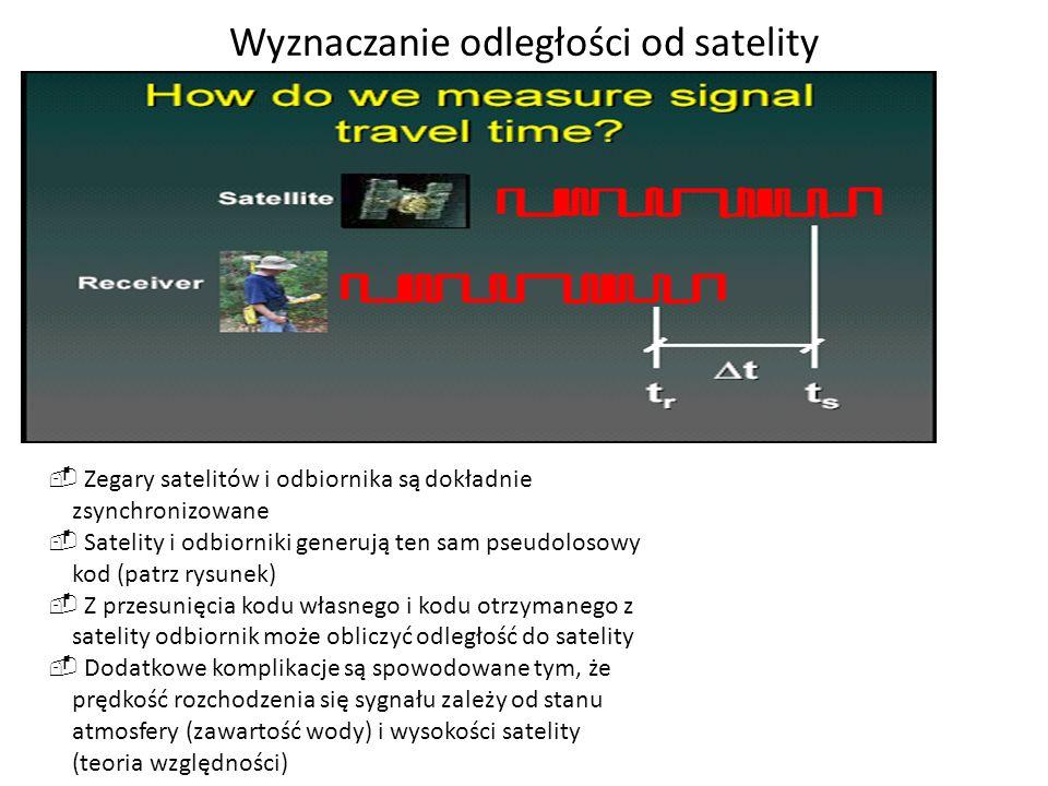Wyznaczanie odległości od satelity Zegary satelitów i odbiornika są dokładnie zsynchronizowane Satelity i odbiorniki generują ten sam pseudolosowy kod