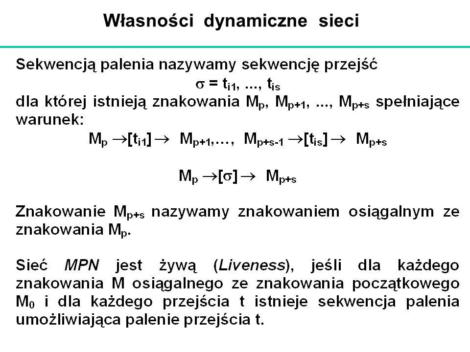 Własności dynamiczne sieci