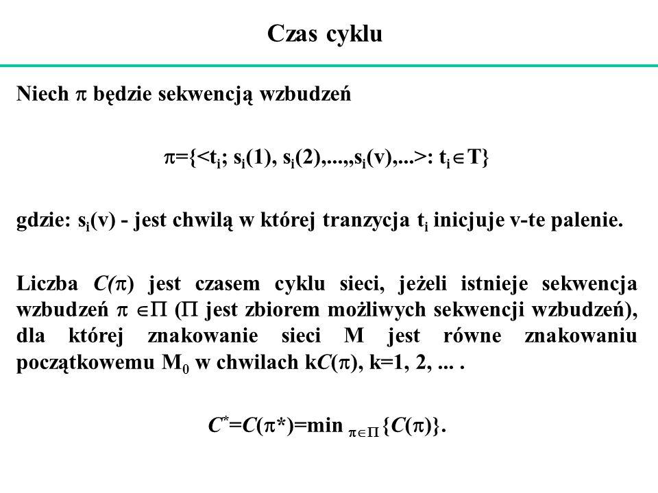 Czas cyklu Niech będzie sekwencją wzbudzeń ={ : t i T} gdzie: s i (v) - jest chwilą w której tranzycja t i inicjuje v-te palenie. Liczba C( ) jest cza