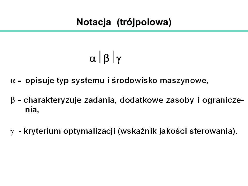 Notacja (trójpolowa)
