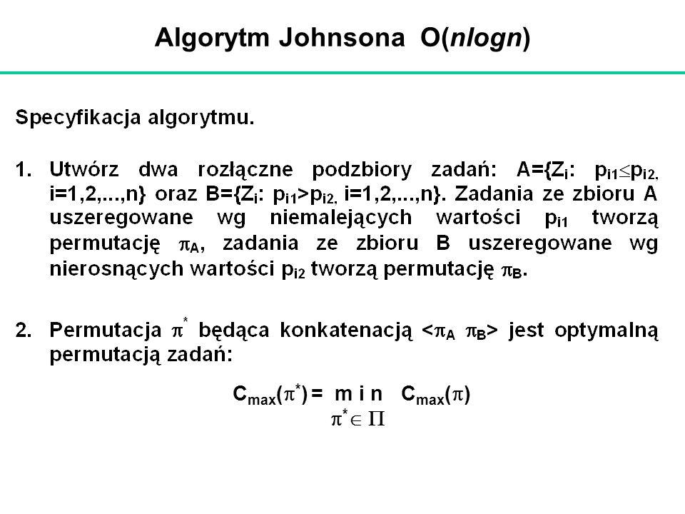 Algorytm Johnsona O(nlogn) C max ( * ) = m i n C max ( ) *