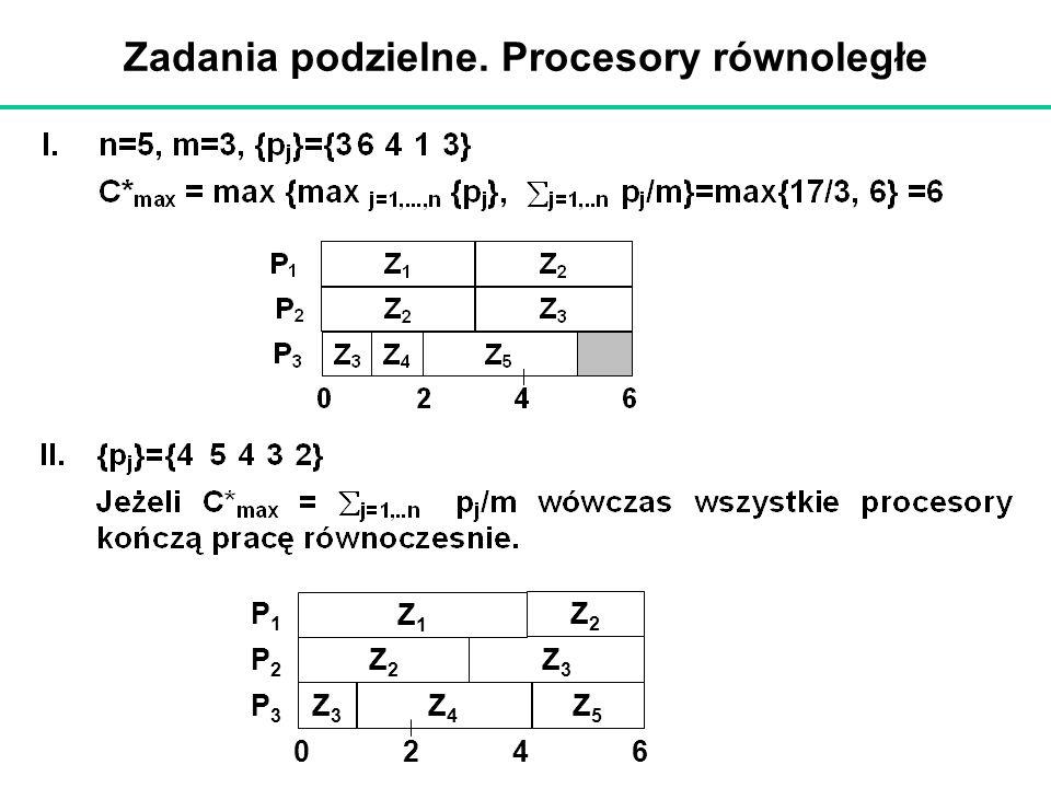 2640 P1P1 P2P2 Z4Z4 Z3Z3 P3P3 Z3Z3 Z2Z2 Z1Z1 Z2Z2 Z5Z5