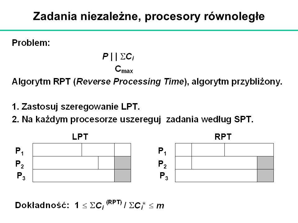 Zadania niezależne, procesory równoległe P1P1 P2P2 P3P3 LPT P1P1 P2P2 P3P3 RPT