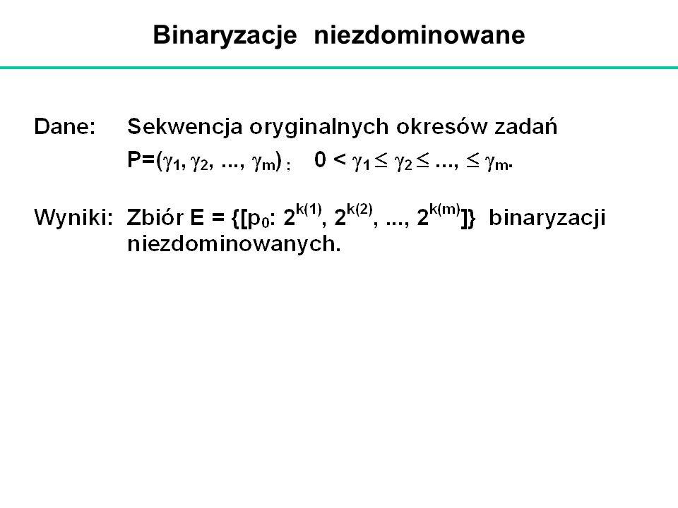 Binaryzacje niezdominowane