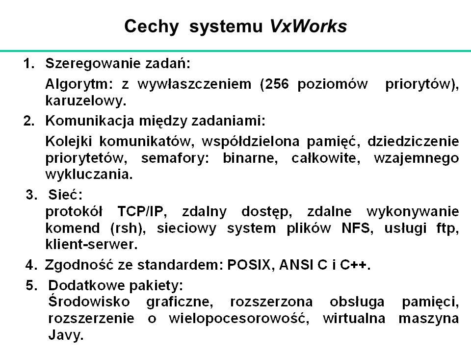 Cechy systemu VxWorks