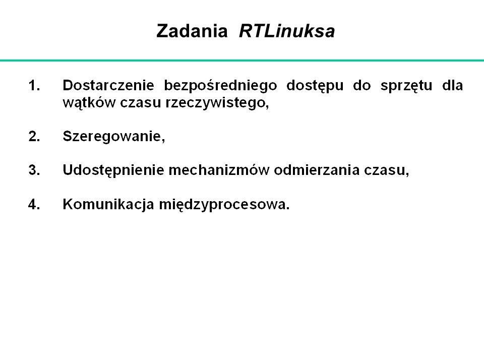 Zadania RTLinuksa