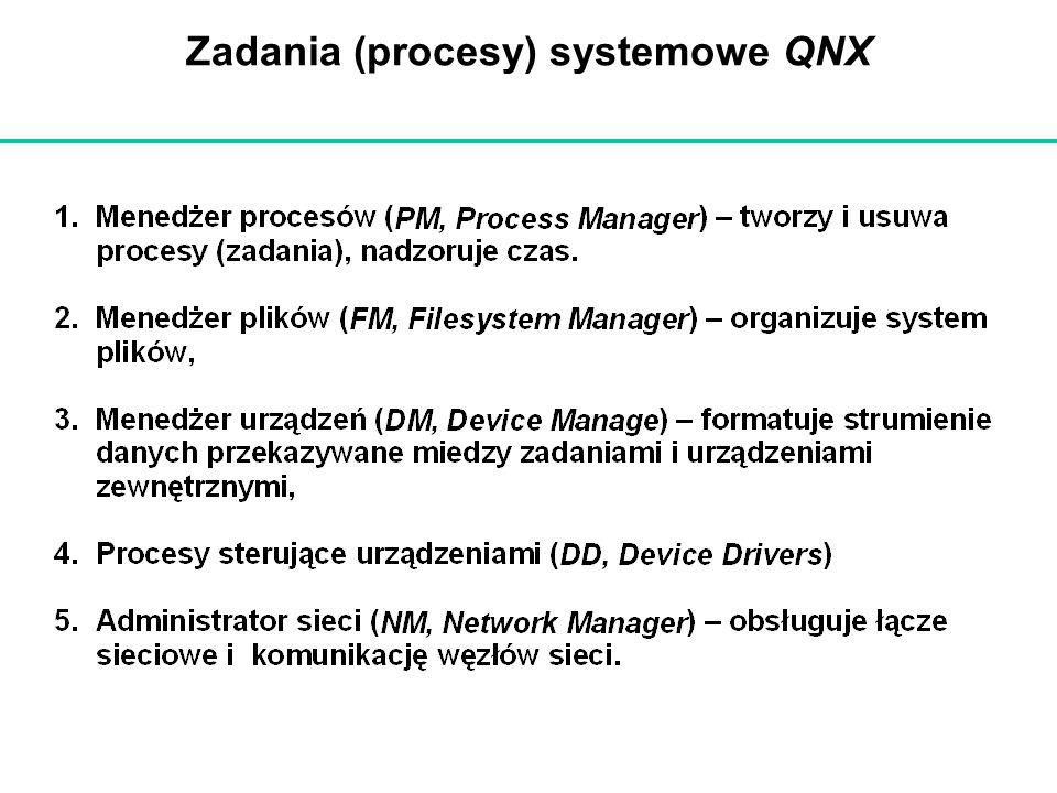 Zadania (procesy) systemowe QNX