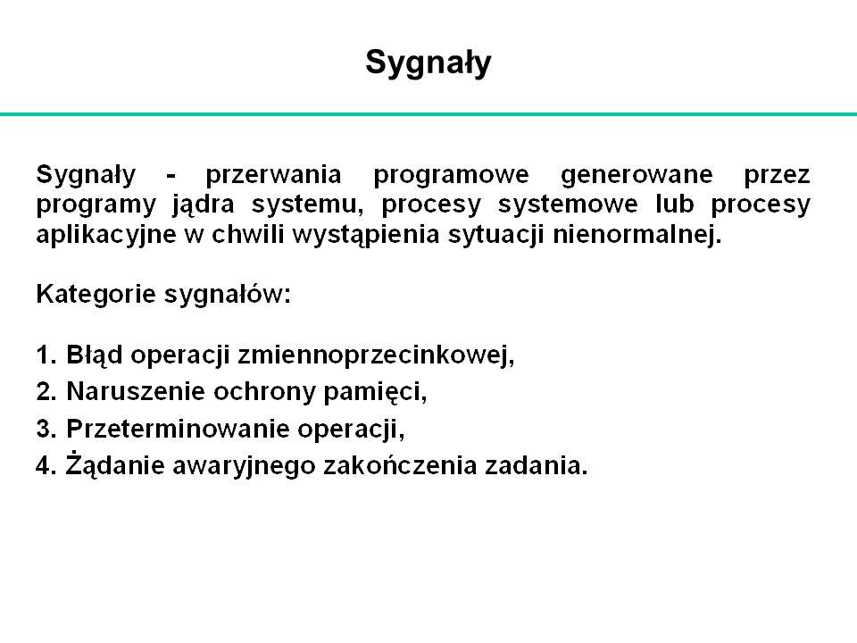 Sygnały