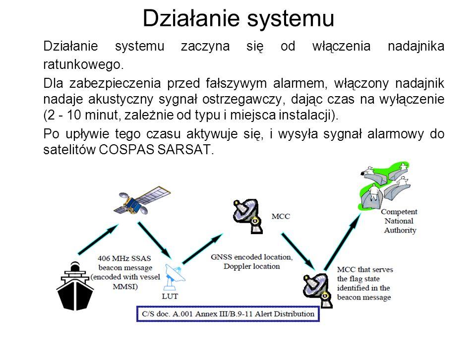 Działanie systemu Działanie systemu zaczyna się od włączenia nadajnika ratunkowego. Dla zabezpieczenia przed fałszywym alarmem, włączony nadajnik nada