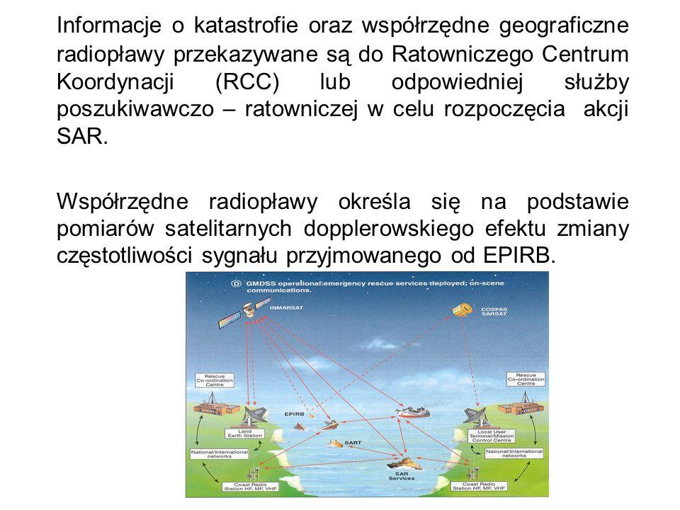 Informacje o katastrofie oraz współrzędne geograficzne radiopławy przekazywane są do Ratowniczego Centrum Koordynacji (RCC) lub odpowiedniej służby po