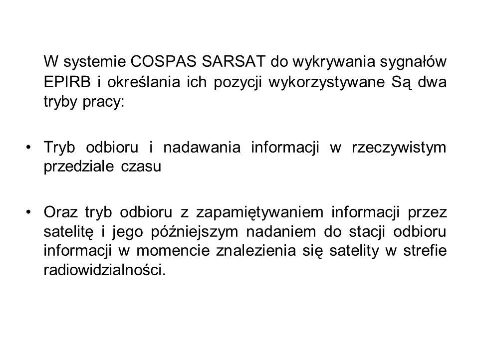 W systemie COSPAS SARSAT do wykrywania sygnałów EPIRB i określania ich pozycji wykorzystywane Są dwa tryby pracy: Tryb odbioru i nadawania informacji