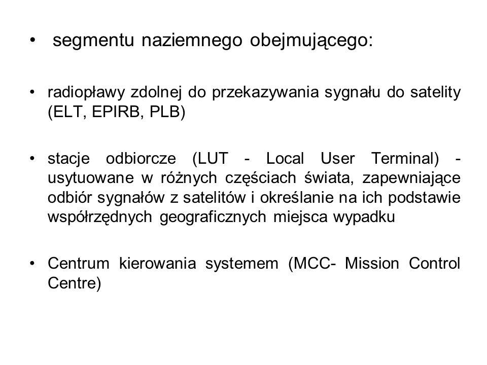 segmentu naziemnego obejmującego: radiopławy zdolnej do przekazywania sygnału do satelity (ELT, EPIRB, PLB) stacje odbiorcze (LUT - Local User Termina
