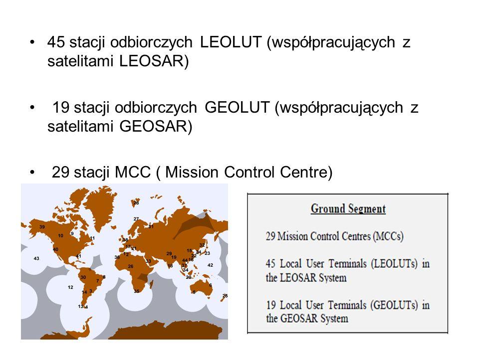 45 stacji odbiorczych LEOLUT (współpracujących z satelitami LEOSAR) 19 stacji odbiorczych GEOLUT (współpracujących z satelitami GEOSAR) 29 stacji MCC