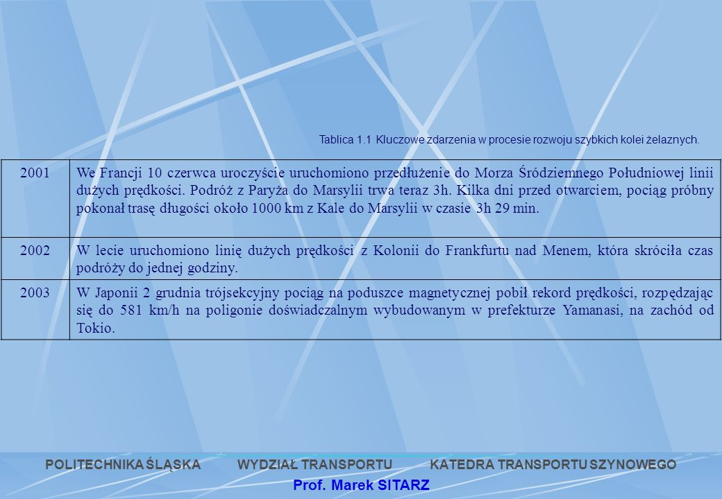 2001We Francji 10 czerwca uroczyście uruchomiono przedłużenie do Morza Śródziemnego Południowej linii dużych prędkości. Podróż z Paryża do Marsylii tr
