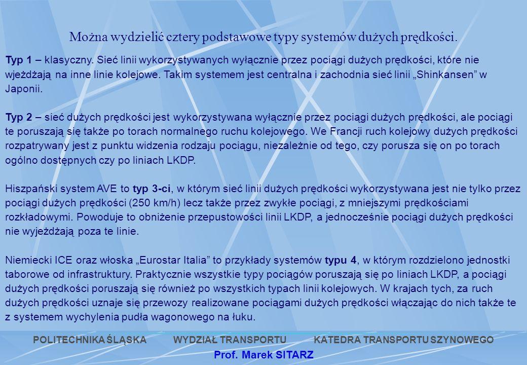 Można wydzielić cztery podstawowe typy systemów dużych prędkości. Typ 1 – klasyczny. Sieć linii wykorzystywanych wyłącznie przez pociągi dużych prędko