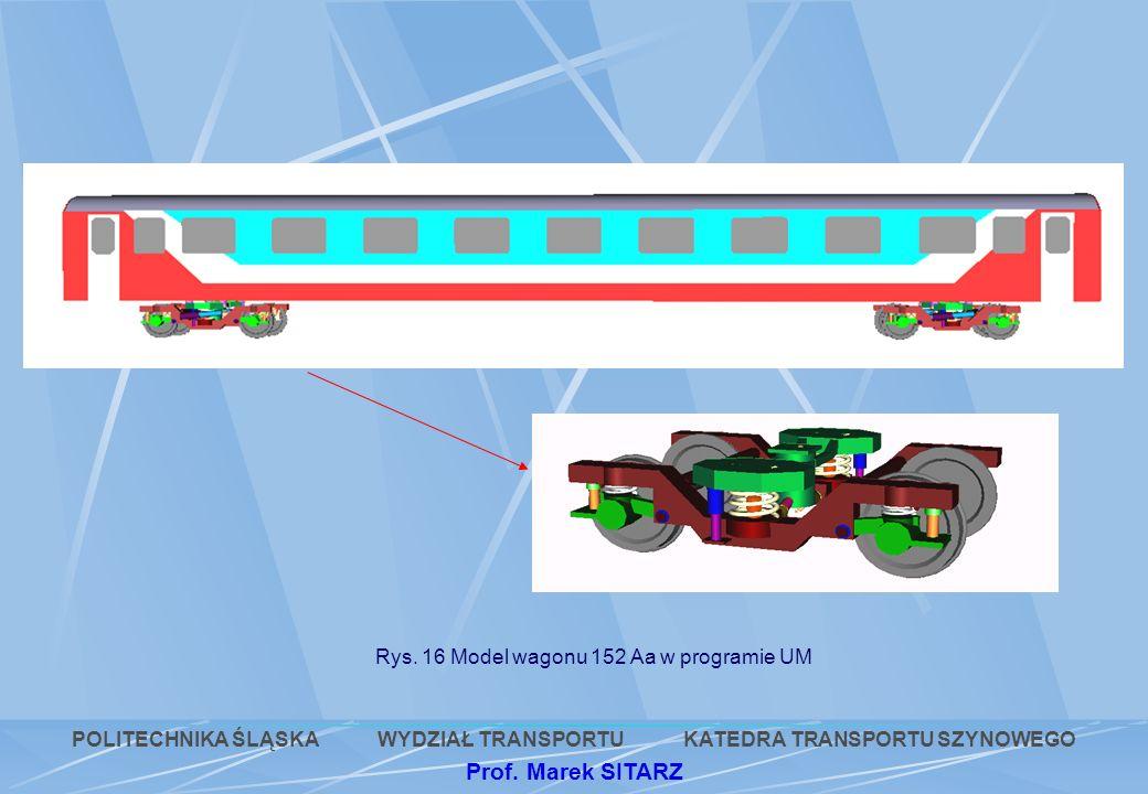 Rys. 16 Model wagonu 152 Aa w programie UM POLITECHNIKA ŚLĄSKA WYDZIAŁ TRANSPORTU KATEDRA TRANSPORTU SZYNOWEGO Prof. Marek SITARZ