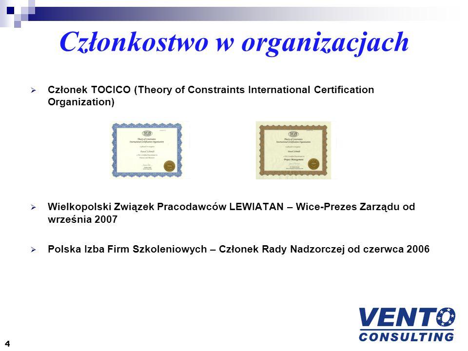Członkostwo w organizacjach Członek TOCICO (Theory of Constraints International Certification Organization) Wielkopolski Związek Pracodawców LEWIATAN