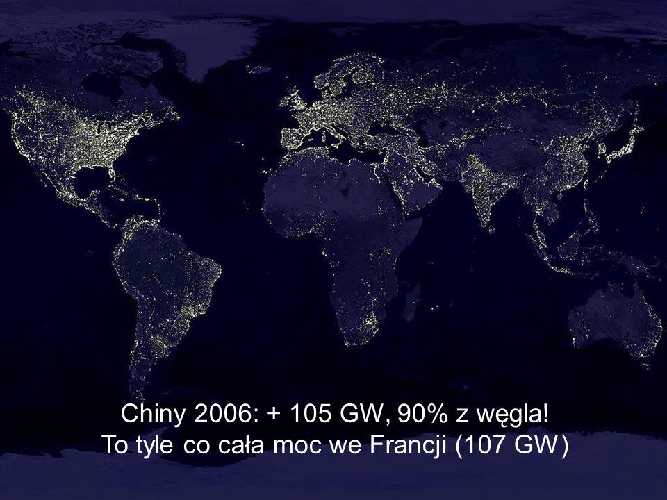 Chiny 2006: + 105 GW, 90% z węgla! To tyle co cała moc we Francji (107 GW)