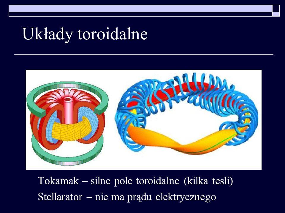 Układy toroidalne Tokamak – silne pole toroidalne (kilka tesli) Stellarator – nie ma prądu elektrycznego