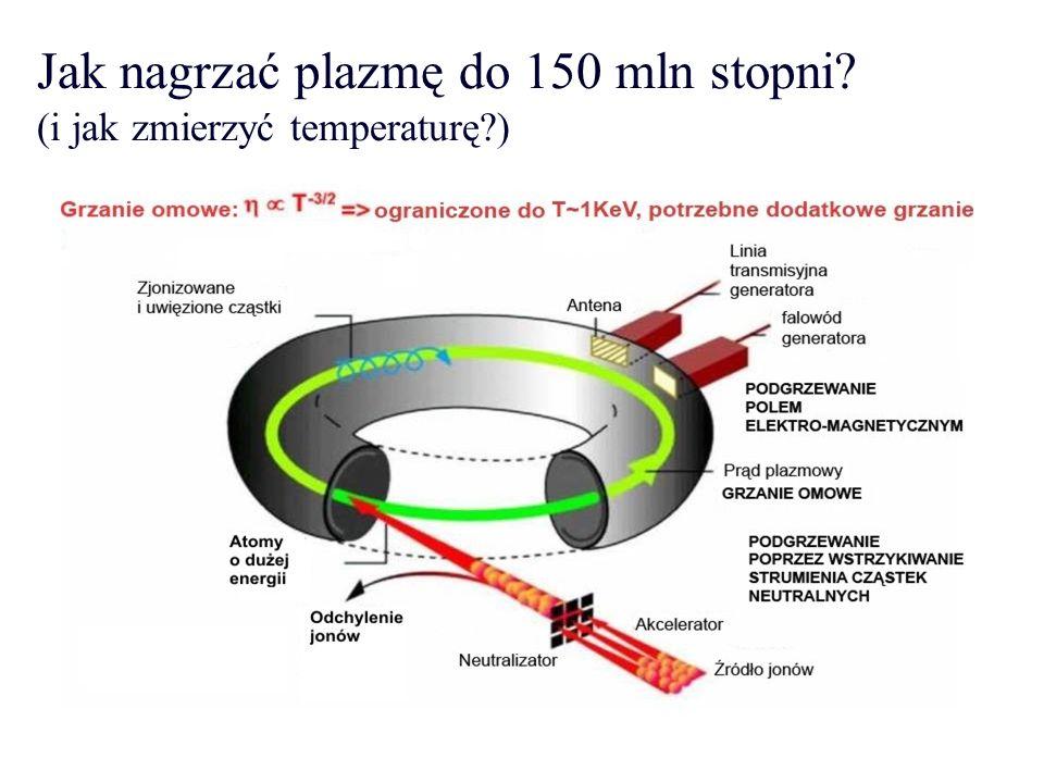 Jak nagrzać plazmę do 150 mln stopni? (i jak zmierzyć temperaturę?)