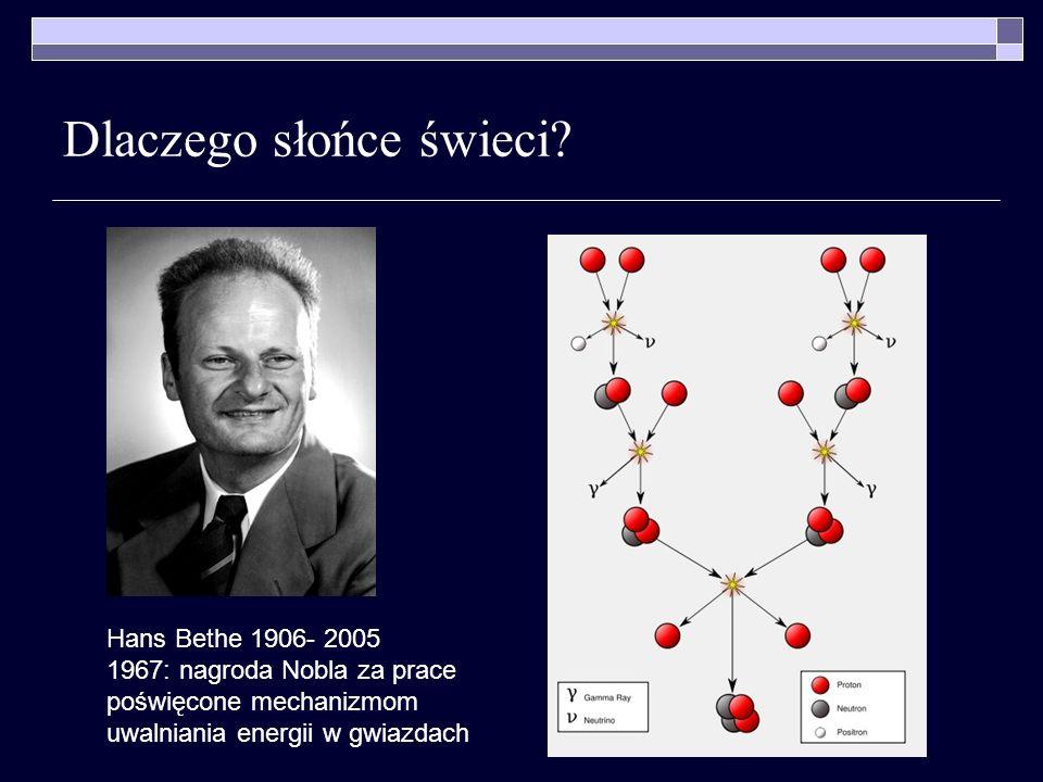 Dlaczego słońce świeci? Hans Bethe 1906- 2005 1967: nagroda Nobla za prace poświęcone mechanizmom uwalniania energii w gwiazdach