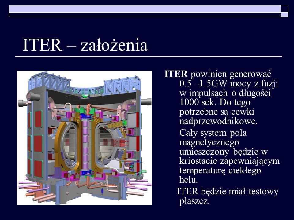 ITER – założenia ITER powinien generować 0.5 –1.5GW mocy z fuzji w impulsach o długości 1000 sek. Do tego potrzebne są cewki nadprzewodnikowe. Cały sy