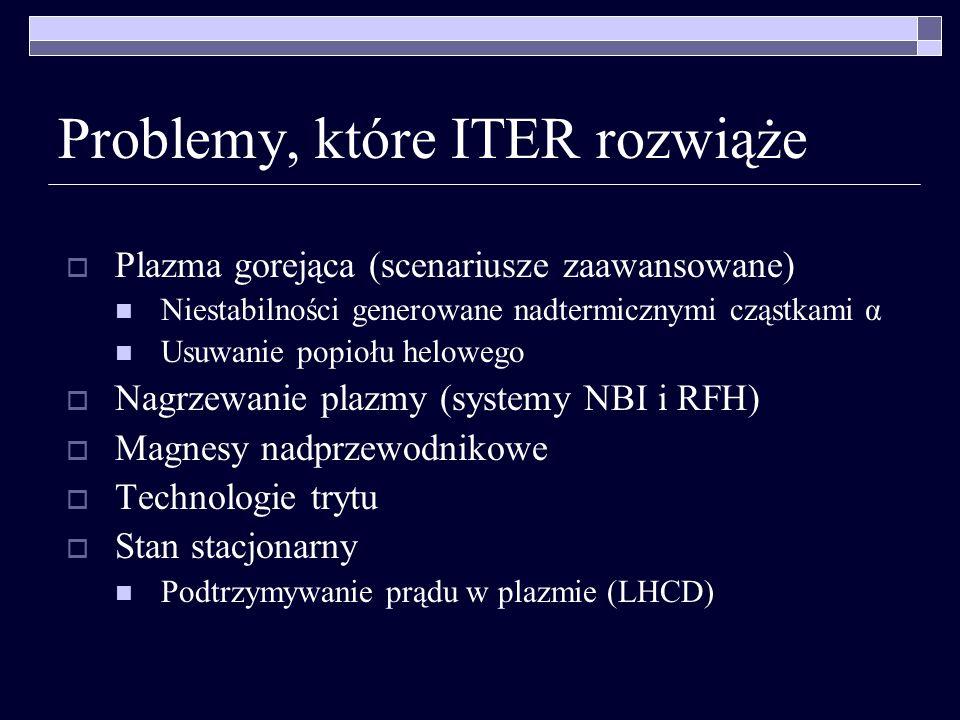 Problemy, które ITER rozwiąże Plazma gorejąca (scenariusze zaawansowane) Niestabilności generowane nadtermicznymi cząstkami α Usuwanie popiołu heloweg
