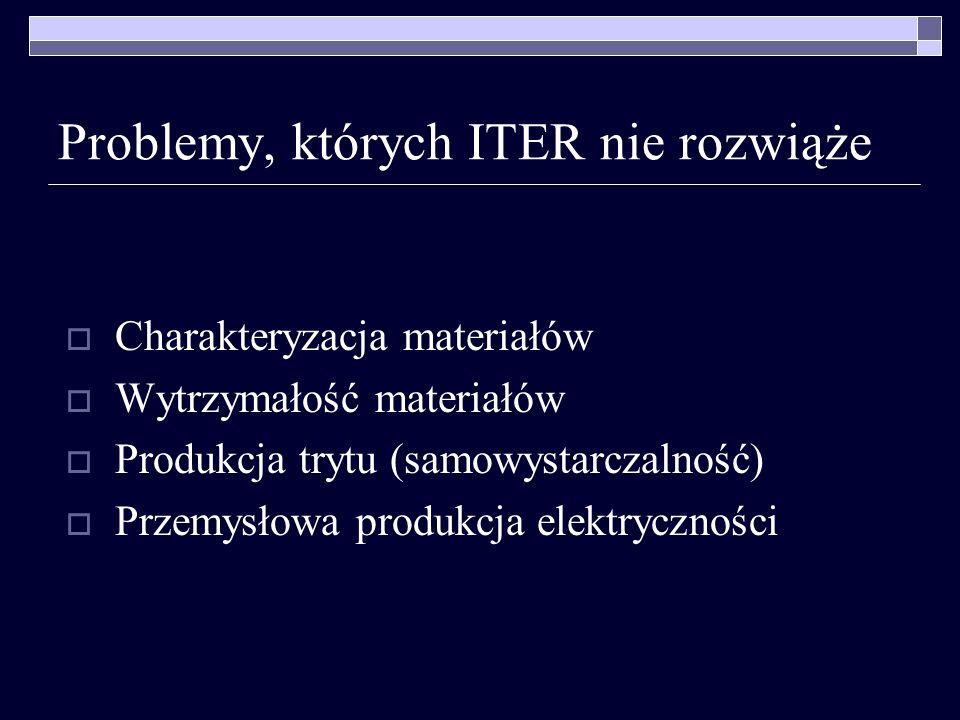 Problemy, których ITER nie rozwiąże Charakteryzacja materiałów Wytrzymałość materiałów Produkcja trytu (samowystarczalność) Przemysłowa produkcja elek